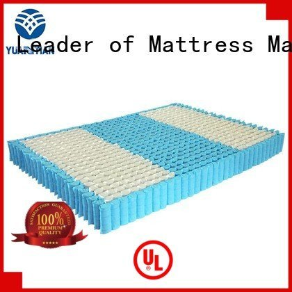 mattress spring unit spring mattress spring unit with YUANTIAN Mattress Machines