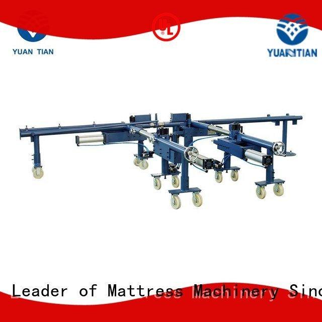 Hot foam mattress making machine unit mattress packing machine wire YUANTIAN Mattress Machines