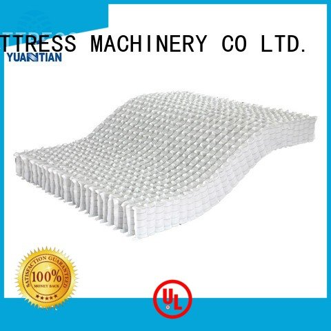OEM mattress spring unit spring pocket with mattress spring unit