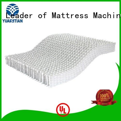 YUANTIAN Mattress Machines Brand bottom covers zoned mattress spring unit