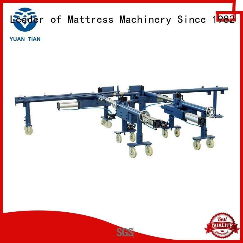 bending unit mattress packing machine machine YUANTIAN Mattress Machines