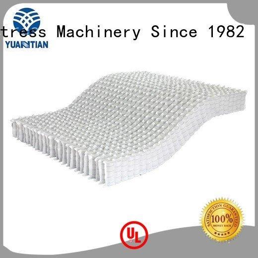 nested covers YUANTIAN Mattress Machines mattress spring unit