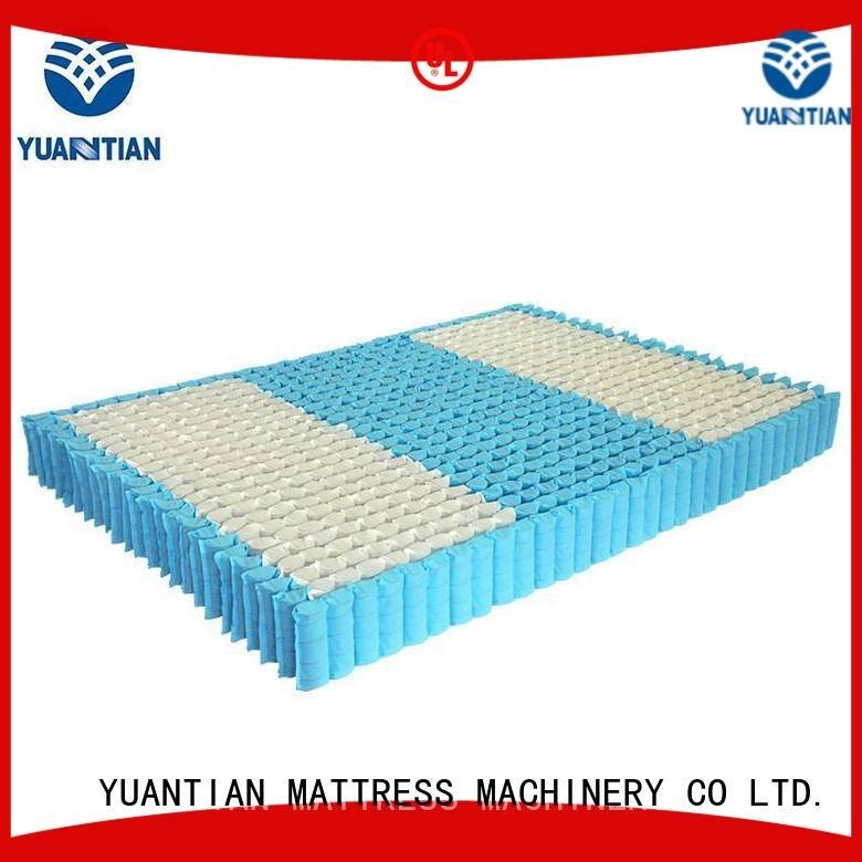 with nested zoned YUANTIAN Mattress Machines mattress spring unit