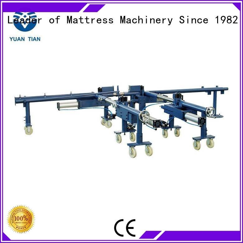 pneumatic rollpack automatic mattress packing machine YUANTIAN Mattress Machines