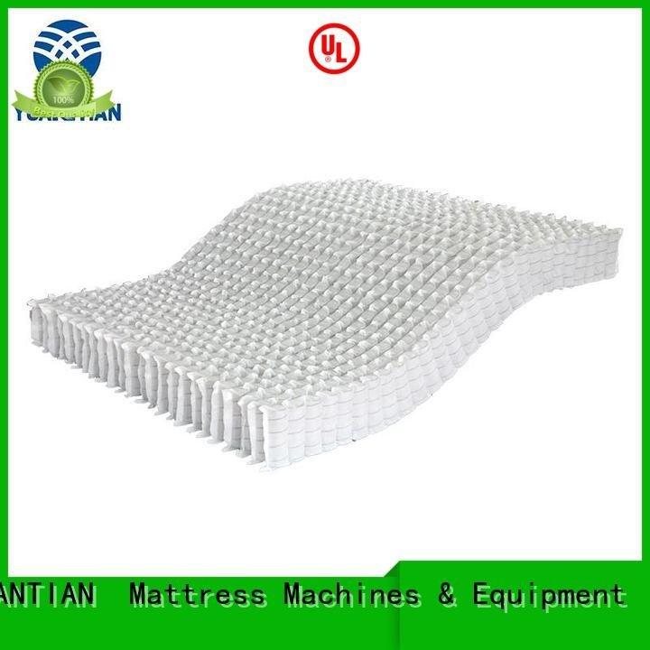 Hot mattress spring unit with nonwoven bottom YUANTIAN Mattress Machines Brand