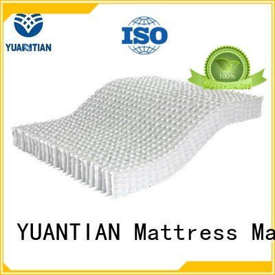 YUANTIAN Mattress Machines pocket nested bottom mattress spring unit spring