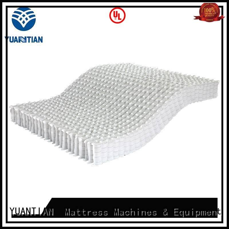 mattress spring unit with covers YUANTIAN Mattress Machines Brand