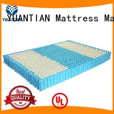 mattress spring unit bottom nonwoven zoned YUANTIAN Mattress Machines