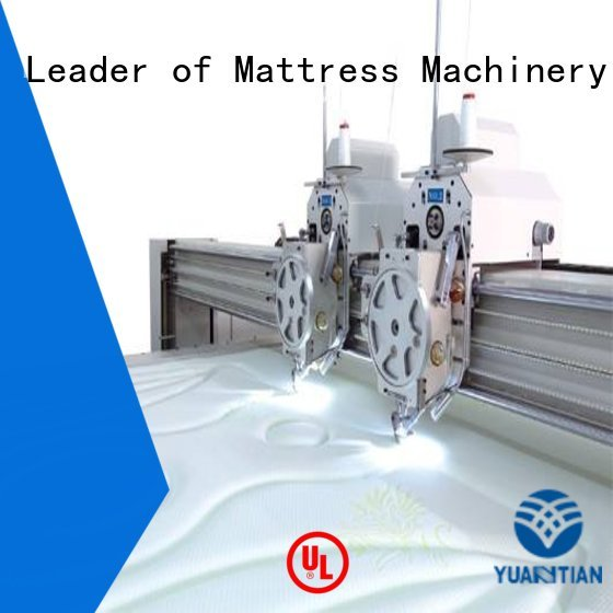 multineedle